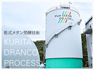 乾式メタン発酵技術KURITA DRANCO PROCESS