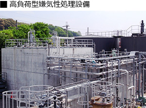 嫌気性排水処理設備とバイオガス貯留タンク