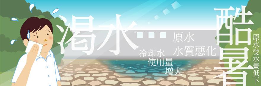 渇水、酷暑によるダメージを最小限に抑える水処理ソリューション群 タイトル画