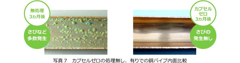 写真7 カプセルゼロの処理無し、有りでの銅配管内面比較