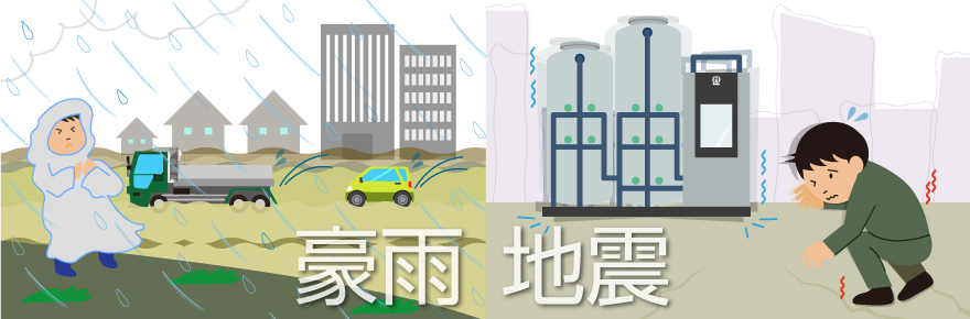 災害へ備える商品・サービスの紹介イメージ画像