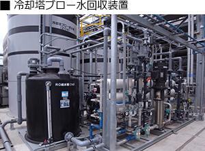 冷却塔ブロー水回収装置