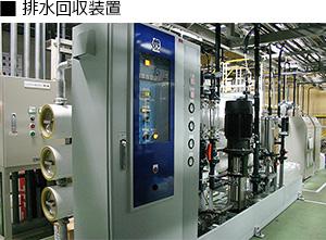 排水回収装置
