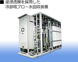 逆浸透膜を採用した冷却塔ブロー水回収装置