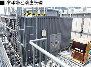 冷却塔と薬品注入設備